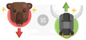 Bull Market Bear Market Forex Finance Illustrated