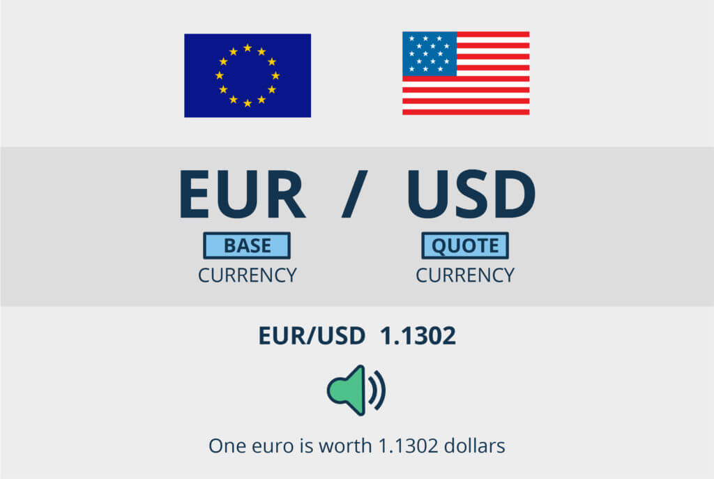 Currency Pair Meaning Forex Finance Illustrated