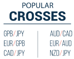 Currency Pairs Crosses Forex Finance Illustrated