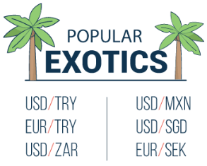 Exotic currency pairs