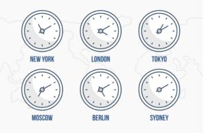 Forex Market Hours Finance Illustrated