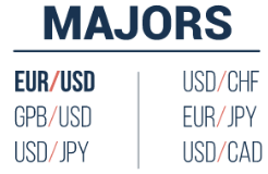 Major Currency Pairs Forex Finance Illustrated