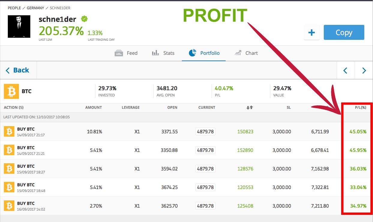 bitcoin_profit