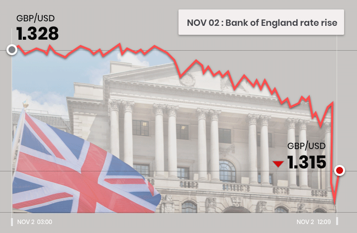 financeillustrated-economic-events-bank-of-england