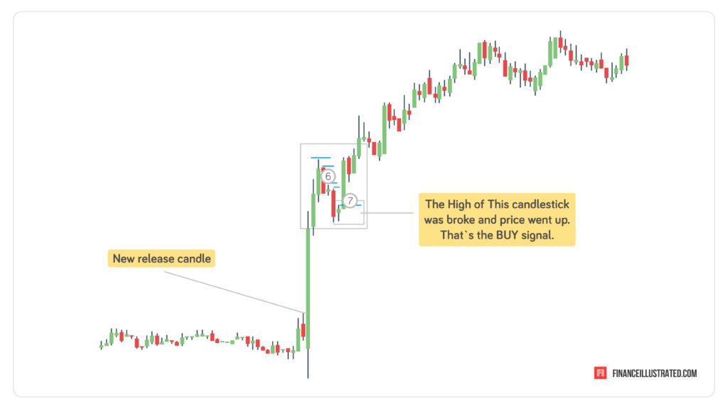 1 min forex news trading strategy